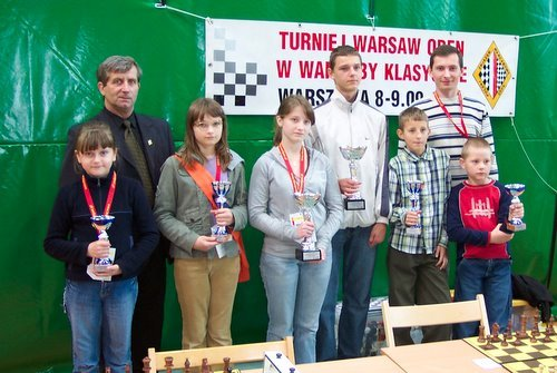 Warsaw Open