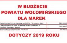 budżet 2019